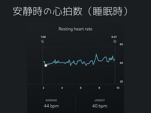 【アプリ画面&最新機能も追加!】睡眠、ストレス度を測れるガジェットリング「Oura Ring(オーラリング)」は科学的に使えるのか?