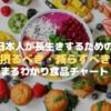 日本人が長生きするために【摂るべき・減らすべき食品】が一目でわかるチャート