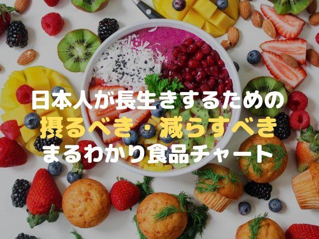 日本人 食事 摂取量 目安 推奨