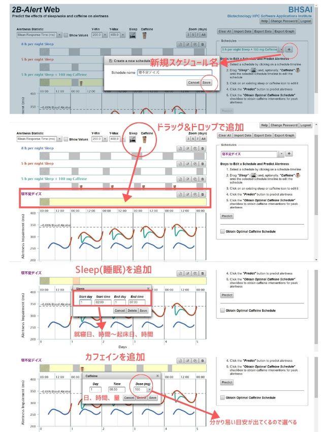 【画像・日本語解説つき】米陸軍式アルゴリズム「2B-Alert」の使い方!カフェインの摂取量と飲むタイミングもこれでスッキリ!