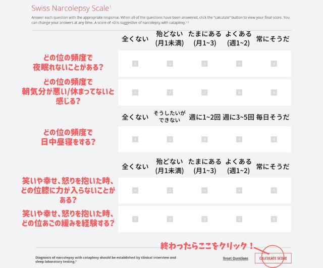 たった5問!ナルコレプシー度診断テスト「スイス・ナルコレプシー・スケール(SNS)」