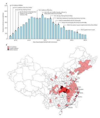 規制緩和や経済活動の再開...中国で新型コロナウイルス(COVID-19)感染の第二波が来る!という研究結果